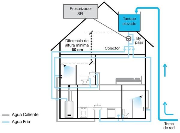Tusta instalaciones soluciones para el confort for Salida aire acondicionado