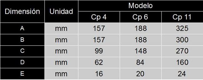 Extractor De Baño Easy:recomendaciones para el extractor tst para baños cp 4