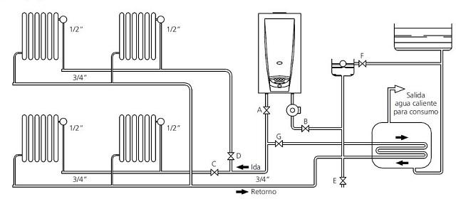 Tusta soluciones para el confort aire acondicionado - Instalacion calefaccion radiadores ...