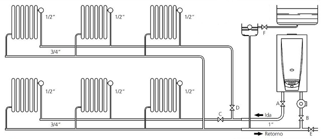 Tusta soluciones para el confort aire acondicionado for Caldera mural peisa