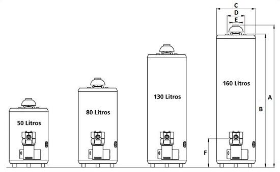 Termotanque orbis 80 lts pie entrega s cargo caba y gba - Termo gas natural ...